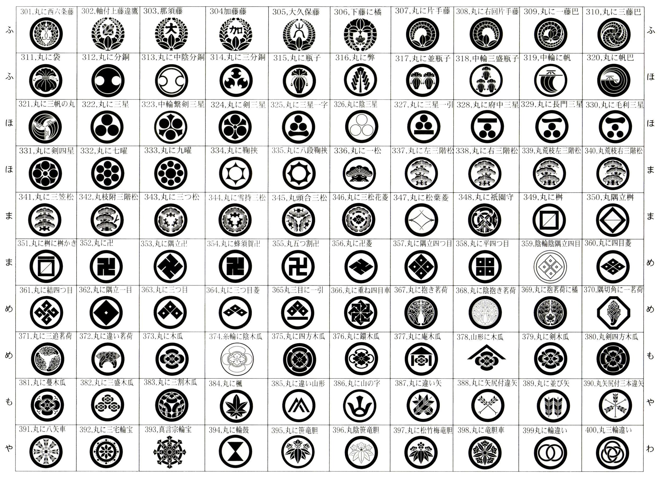 調べる 家紋 戦国武将100人の家紋一覧でまとめました!